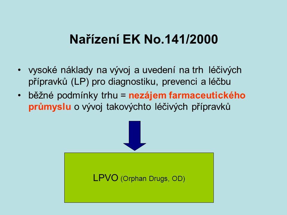 Nařízení EK No.141/2000 vysoké náklady na vývoj a uvedení na trh léčivých přípravků (LP) pro diagnostiku, prevenci a léčbu běžné podmínky trhu = nezájem farmaceutického průmyslu o vývoj takovýchto léčivých přípravků LPVO (Orphan Drugs, OD)