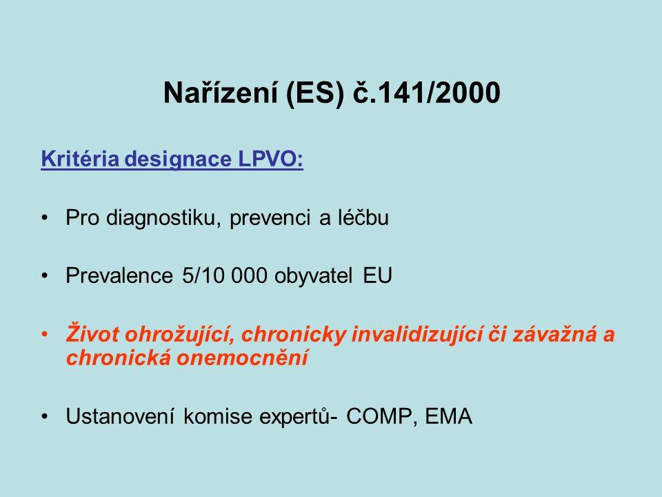 Nařízení (ES) č.141/2000 Kritéria designace LPVO: Pro diagnostiku, prevenci a léčbu Prevalence 5/10 000 obyvatel EU Život ohrožující, chronicky invalidizující či závažná a chronická onemocnění Ustanovení komise expertů- COMP, EMA
