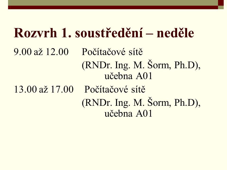 Rozvrh 1. soustředění – neděle 9.00 až 12.00Počítačové sítě (RNDr.