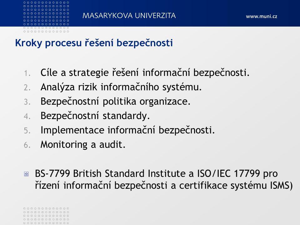 Kroky procesu řešení bezpečnosti 1. Cíle a strategie řešení informační bezpečnosti. 2. Analýza rizik informačního systému. 3. Bezpečnostní politika or