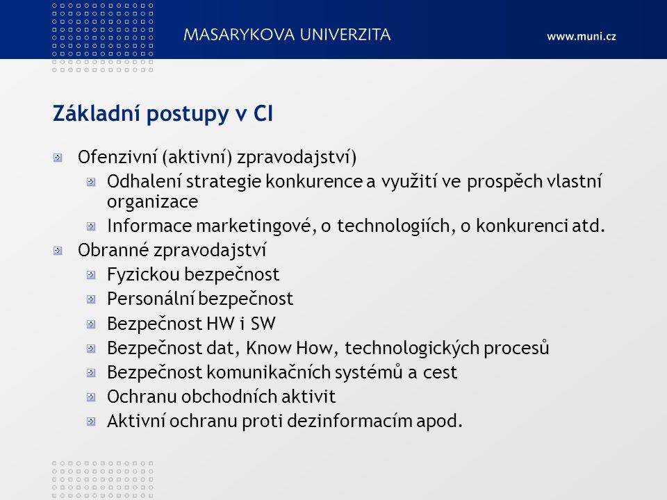 Základní postupy v CI Ofenzivní (aktivní) zpravodajství) Odhalení strategie konkurence a využití ve prospěch vlastní organizace Informace marketingové, o technologiích, o konkurenci atd.