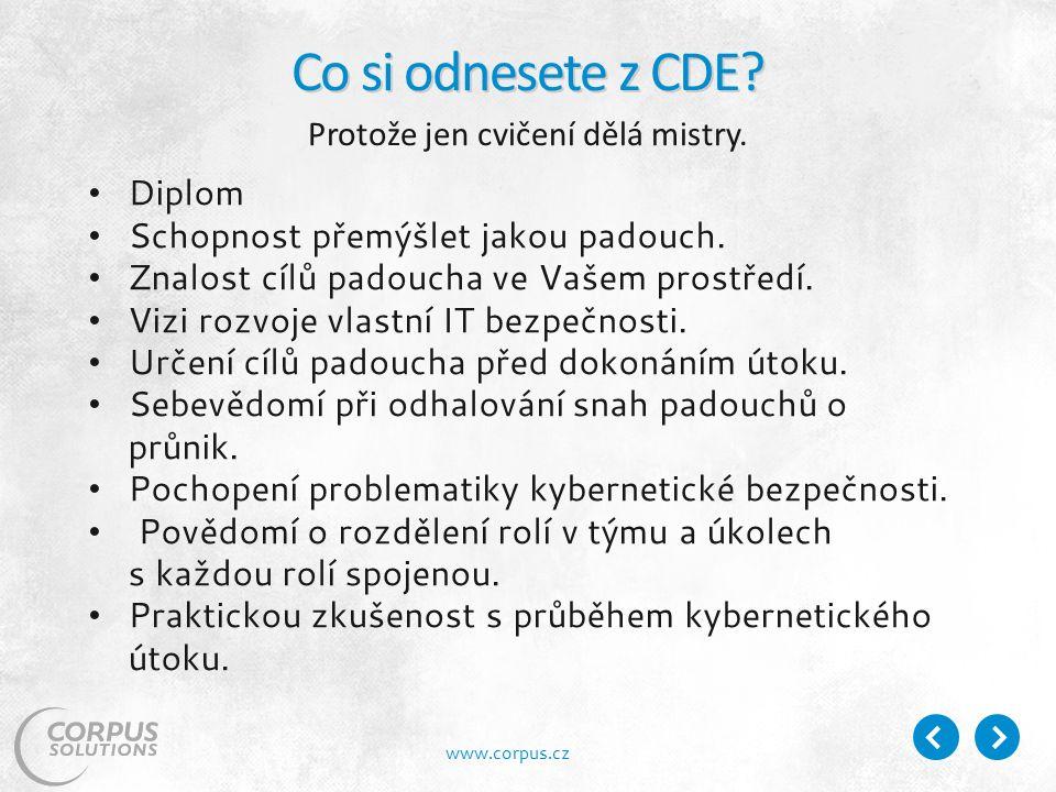 www.corpus.cz Co si odnesete z CDE. Protože jen cvičení dělá mistry.