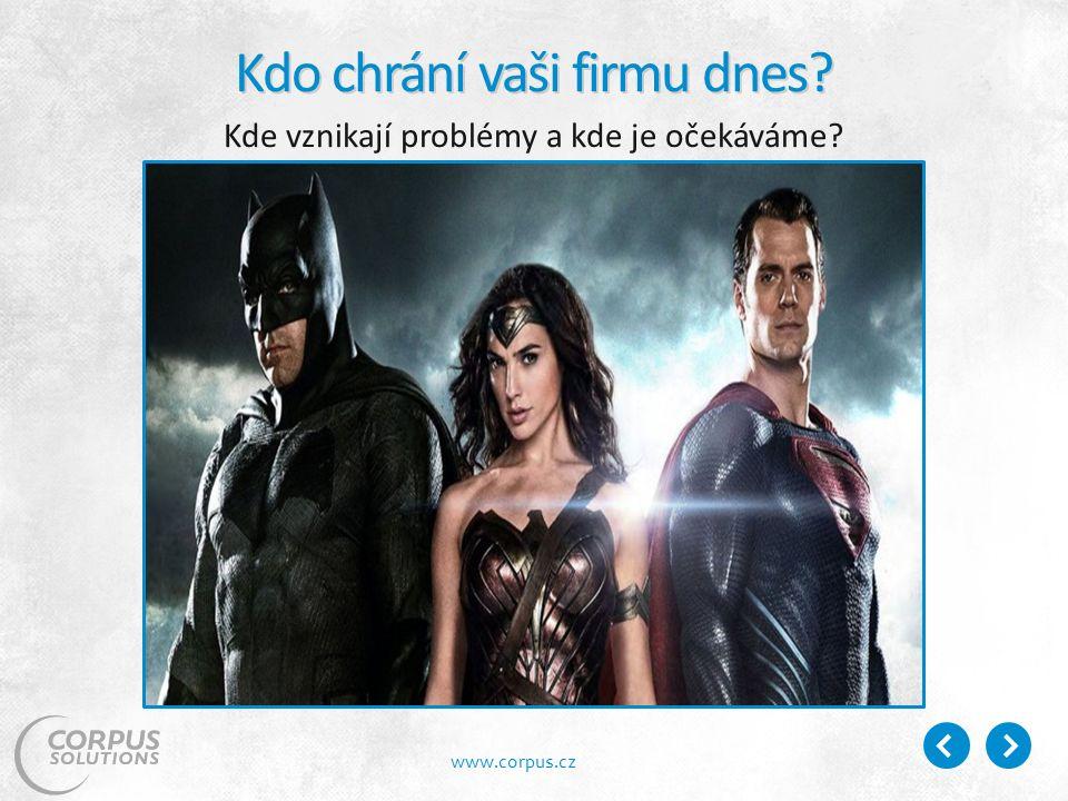 www.corpus.cz Kdo chrání vaši firmu dnes Kde vznikají problémy a kde je očekáváme