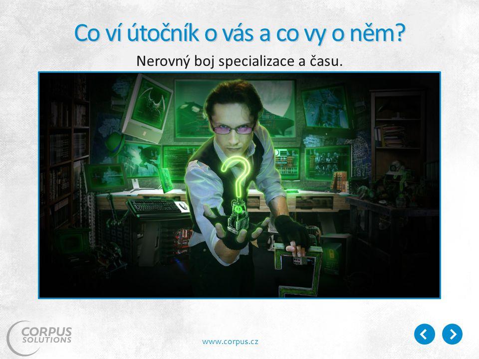 www.corpus.cz Co ví útočník o vás a co vy o něm Nerovný boj specializace a času.