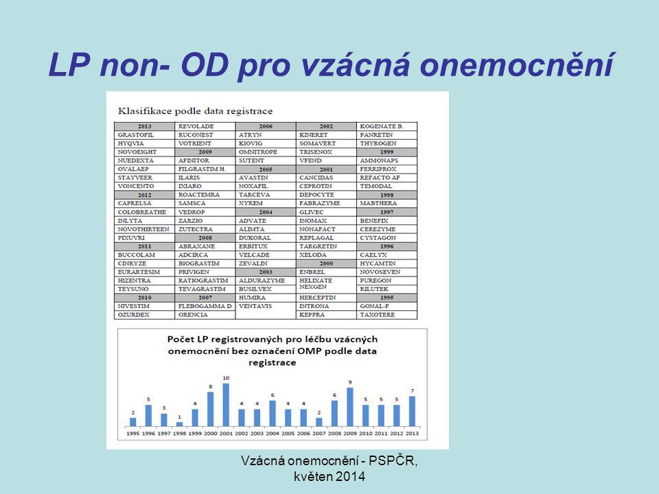 LP non- OD pro vzácná onemocnění