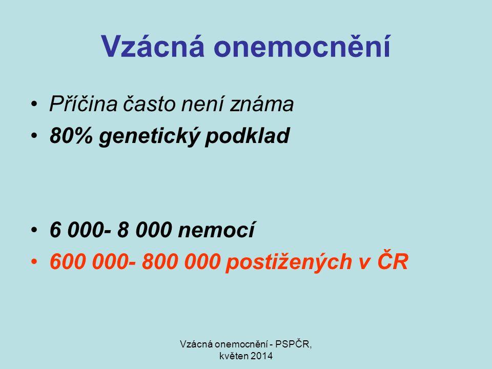 Vzácná onemocnění - PSPČR, květen 2014 Vzácná onemocnění Příčina často není známa 80% genetický podklad 6 000- 8 000 nemocí 600 000- 800 000 postižených v ČR
