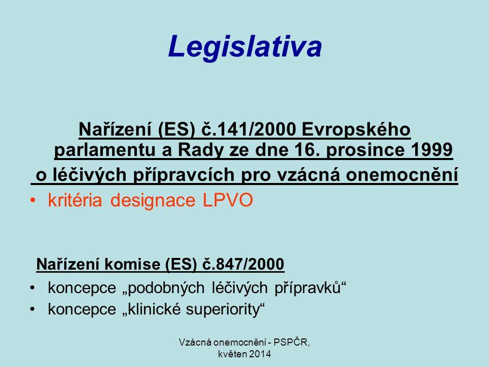 Vzácná onemocnění - PSPČR, květen 2014 Legislativa Nařízení (ES) č.141/2000 Evropského parlamentu a Rady ze dne 16. prosince 1999 o léčivých přípravcí