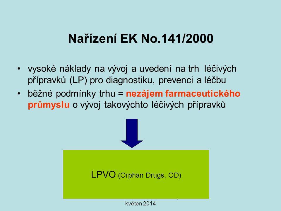 Vzácná onemocnění - PSPČR, květen 2014 Nařízení EK No.141/2000 vysoké náklady na vývoj a uvedení na trh léčivých přípravků (LP) pro diagnostiku, prevenci a léčbu běžné podmínky trhu = nezájem farmaceutického průmyslu o vývoj takovýchto léčivých přípravků LPVO (Orphan Drugs, OD)
