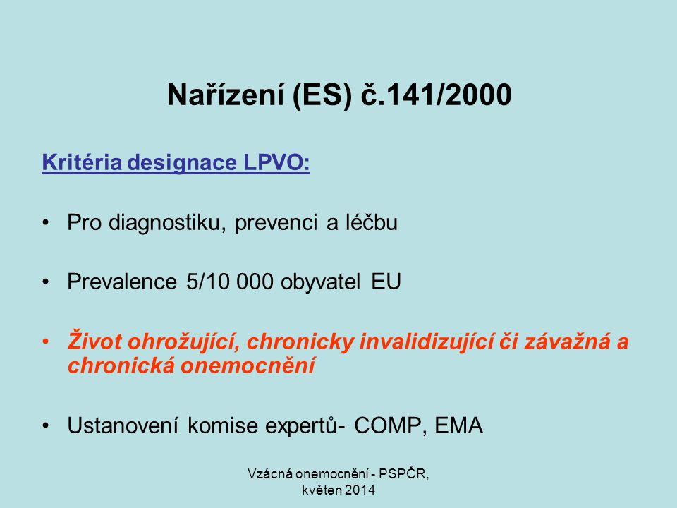 Vzácná onemocnění - PSPČR, květen 2014 Nařízení (ES) č.141/2000 Kritéria designace LPVO: Pro diagnostiku, prevenci a léčbu Prevalence 5/10 000 obyvatel EU Život ohrožující, chronicky invalidizující či závažná a chronická onemocnění Ustanovení komise expertů- COMP, EMA