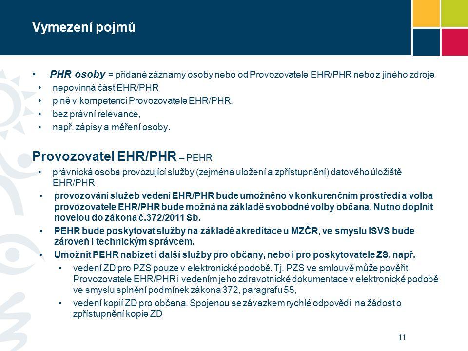 Vymezení pojmů PHR osoby = přidané záznamy osoby nebo od Provozovatele EHR/PHR nebo z jiného zdroje nepovinná část EHR/PHR plně v kompetenci Provozovatele EHR/PHR, bez právní relevance, např.
