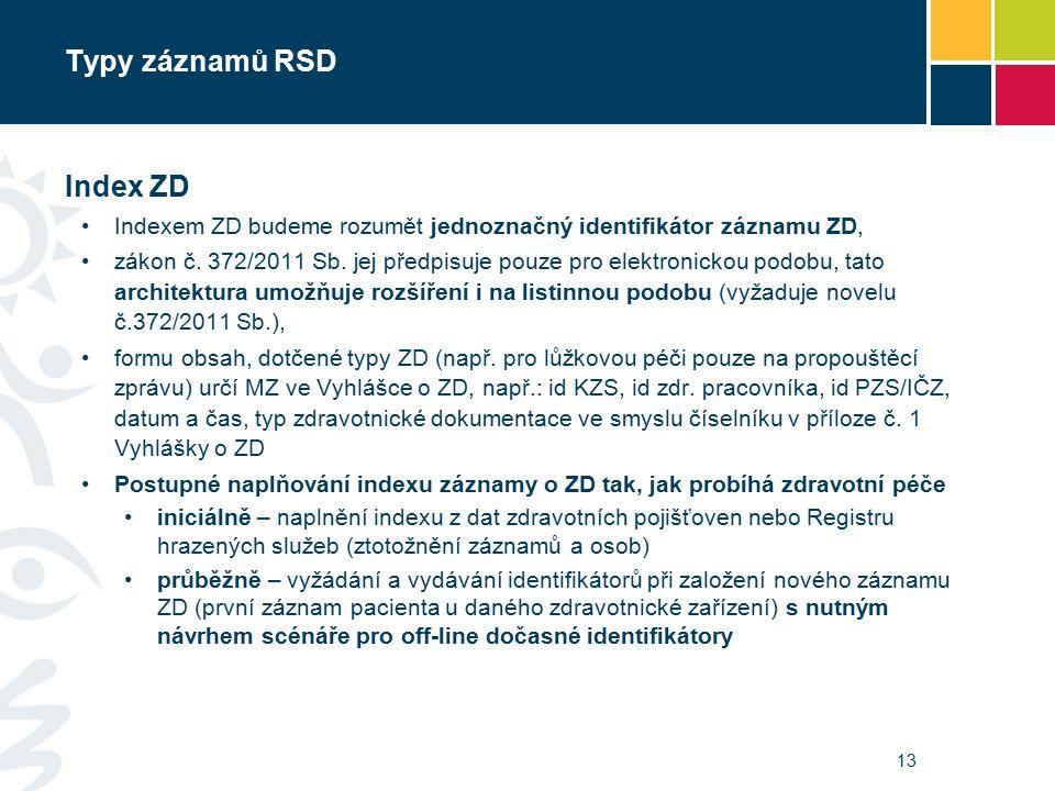 Typy záznamů RSD Index ZD Indexem ZD budeme rozumět jednoznačný identifikátor záznamu ZD, zákon č.