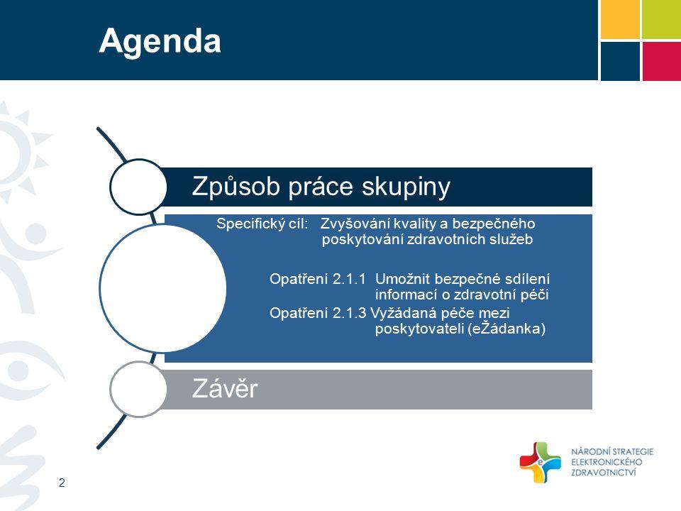 Agenda Způsob práce skupiny Specifický cíl: Zvyšování kvality a bezpečného poskytování zdravotních služeb Opatření 2.1.1 Umožnit bezpečné sdílení informací o zdravotní péči Opatření 2.1.3 Vyžádaná péče mezi poskytovateli (eŽádanka) Závěr 2