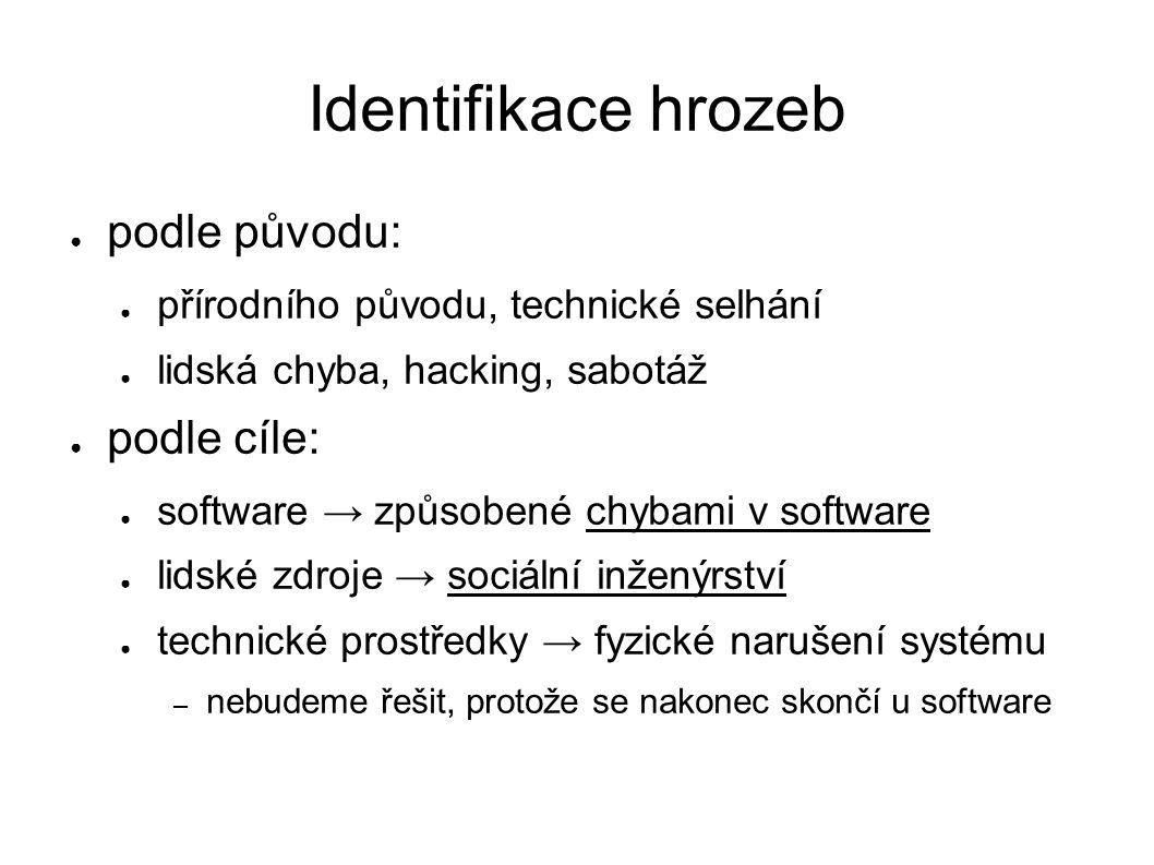 Identifikace hrozeb ● podle původu: ● přírodního původu, technické selhání ● lidská chyba, hacking, sabotáž ● podle cíle: ● software → způsobené chyba