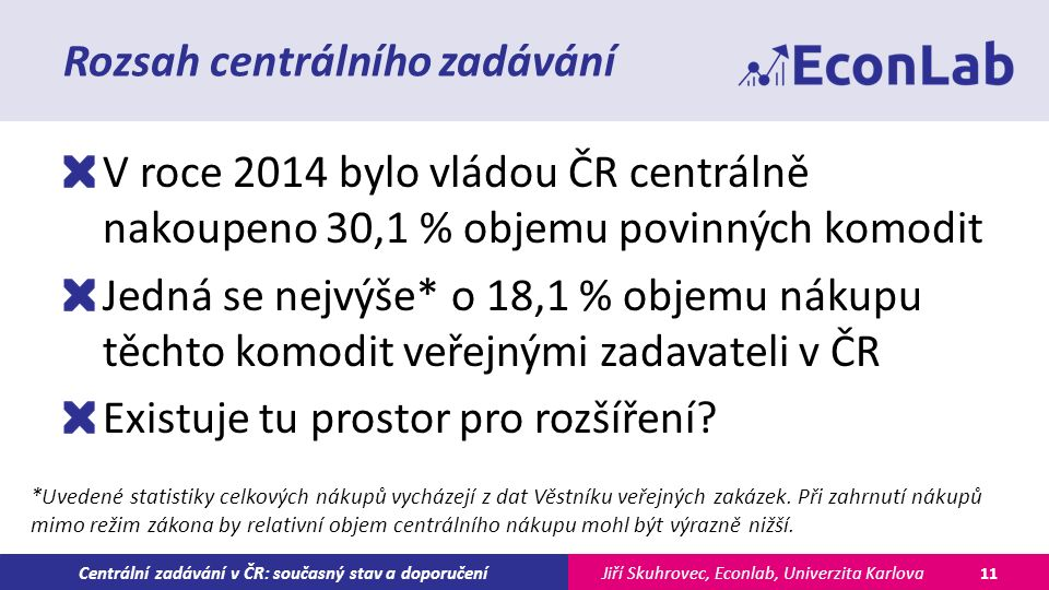 Jiří Skuhrovec, Econlab, Univerzita KarlovaCentrální zadávání v ČR: současný stav a doporučení Rozsah centrálního zadávání V roce 2014 bylo vládou ČR centrálně nakoupeno 30,1 % objemu povinných komodit Jedná se nejvýše* o 18,1 % objemu nákupu těchto komodit veřejnými zadavateli v ČR Existuje tu prostor pro rozšíření.