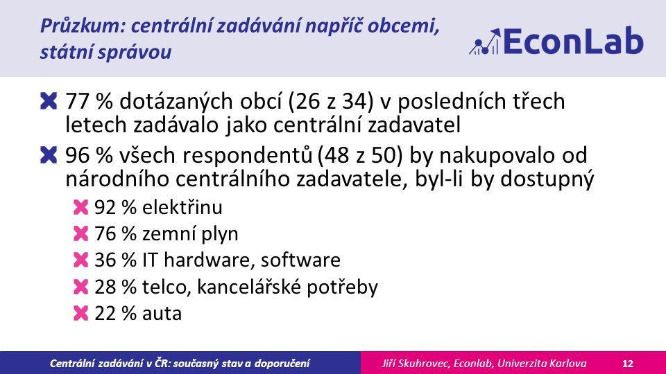 Jiří Skuhrovec, Econlab, Univerzita KarlovaCentrální zadávání v ČR: současný stav a doporučení Průzkum: centrální zadávání napříč obcemi, státní správou 77 % dotázaných obcí (26 z 34) v posledních třech letech zadávalo jako centrální zadavatel 96 % všech respondentů (48 z 50) by nakupovalo od národního centrálního zadavatele, byl-li by dostupný 92 % elektřinu 76 % zemní plyn 36 % IT hardware, software 28 % telco, kancelářské potřeby 22 % auta 12