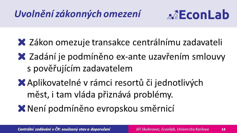 Jiří Skuhrovec, Econlab, Univerzita KarlovaCentrální zadávání v ČR: současný stav a doporučení Uvolnění zákonných omezení Zákon omezuje transakce centrálnímu zadavateli Zadání je podmíněno ex-ante uzavřením smlouvy s pověřujícím zadavatelem Aplikovatelné v rámci resortů či jednotlivých měst, i tam vláda přiznává problémy.
