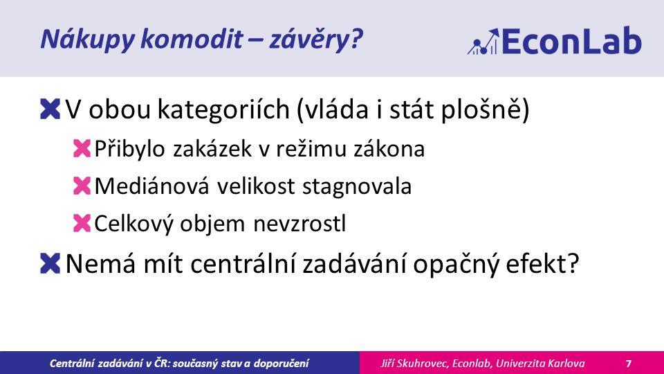 Jiří Skuhrovec, Econlab, Univerzita KarlovaCentrální zadávání v ČR: současný stav a doporučení Nákupy komodit – závěry.