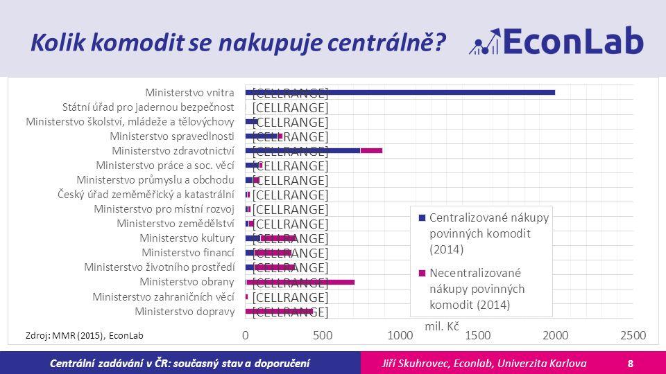 Jiří Skuhrovec, Econlab, Univerzita KarlovaCentrální zadávání v ČR: současný stav a doporučení Kolik komodit se nakupuje centrálně.