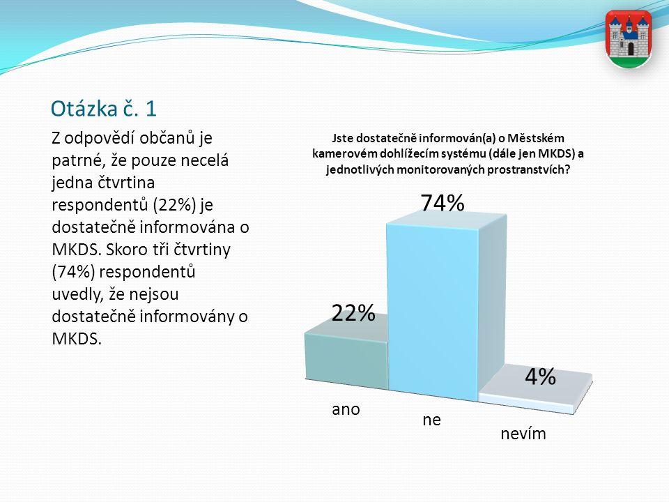 Otázka č. 1 Z odpovědí občanů je patrné, že pouze necelá jedna čtvrtina respondentů (22%) je dostatečně informována o MKDS. Skoro tři čtvrtiny (74%) r