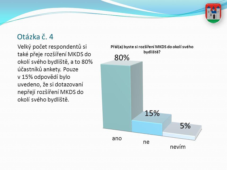 Otázka č. 4 Velký počet respondentů si také přeje rozšíření MKDS do okolí svého bydliště, a to 80% účastníků ankety. Pouze v 15% odpovědí bylo uvedeno