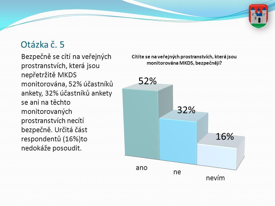 Otázka č. 5 Bezpečně se cítí na veřejných prostranstvích, která jsou nepřetržitě MKDS monitorována, 52% účastníků ankety, 32% účastníků ankety se ani