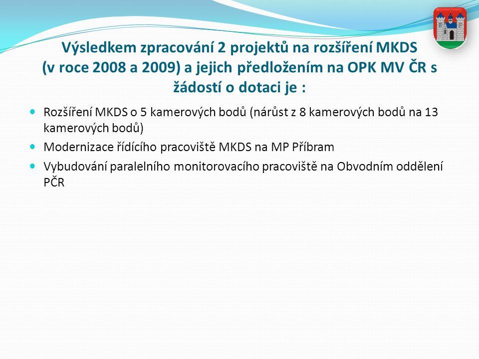 Výsledkem zpracování 2 projektů na rozšíření MKDS (v roce 2008 a 2009) a jejich předložením na OPK MV ČR s žádostí o dotaci je : Rozšíření MKDS o 5 kamerových bodů (nárůst z 8 kamerových bodů na 13 kamerových bodů) Modernizace řídícího pracoviště MKDS na MP Příbram Vybudování paralelního monitorovacího pracoviště na Obvodním oddělení PČR
