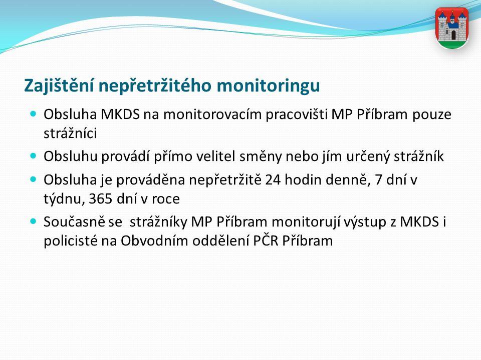 Zajištění nepřetržitého monitoringu Obsluha MKDS na monitorovacím pracovišti MP Příbram pouze strážníci Obsluhu provádí přímo velitel směny nebo jím u