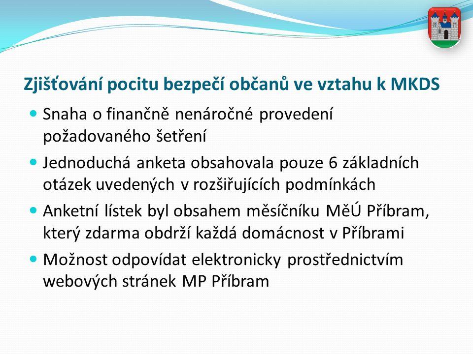 Zjišťování pocitu bezpečí občanů ve vztahu k MKDS Snaha o finančně nenáročné provedení požadovaného šetření Jednoduchá anketa obsahovala pouze 6 zákla