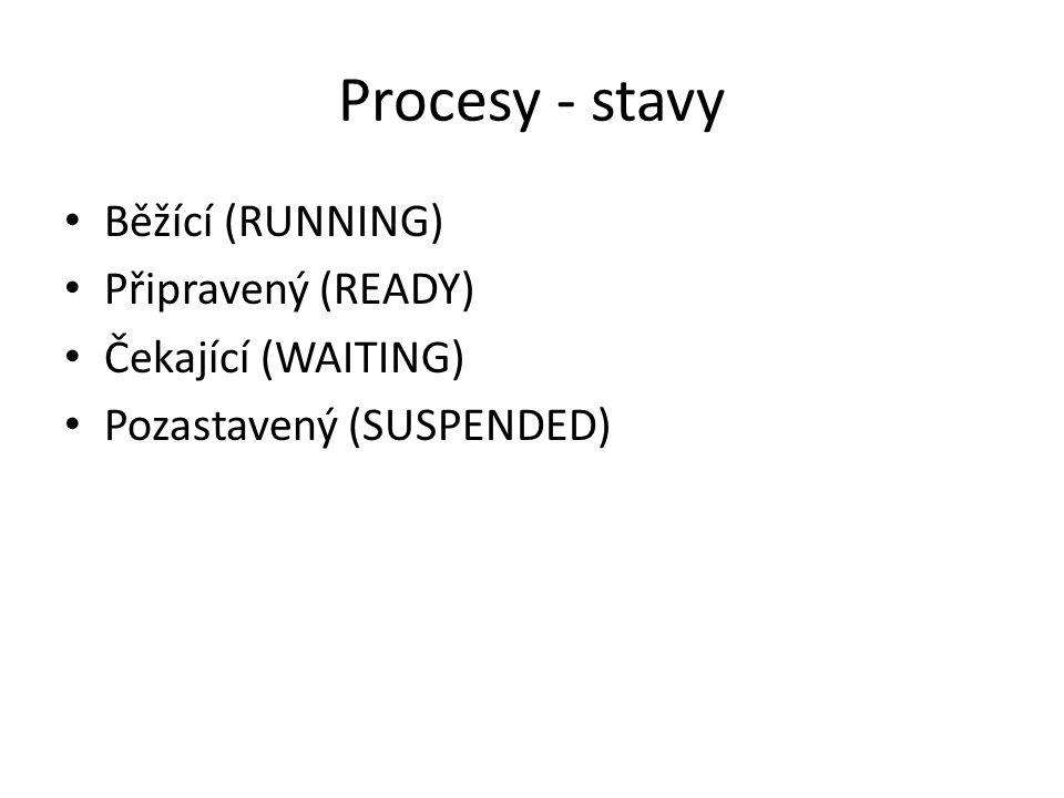 Procesy - stavy Běžící (RUNNING) Připravený (READY) Čekající (WAITING) Pozastavený (SUSPENDED)
