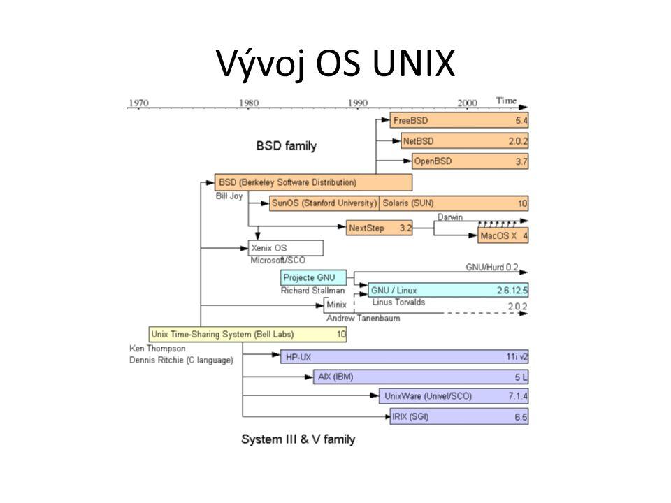Vývoj OS UNIX