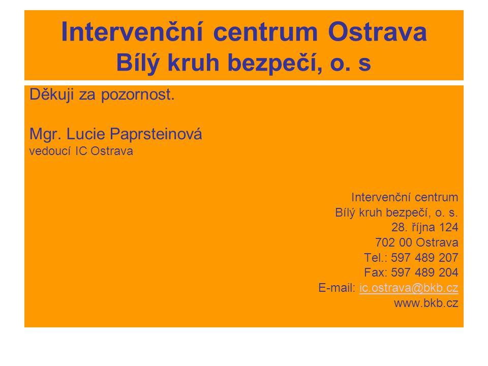 Intervenční centrum Ostrava Bílý kruh bezpečí, o. s Děkuji za pozornost.