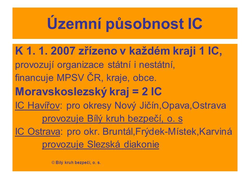 Územní působnost IC K 1. 1.