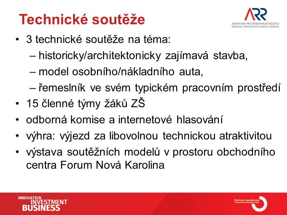 Technické soutěže 3 technické soutěže na téma: –historicky/architektonicky zajímavá stavba, –model osobního/nákladního auta, –řemeslník ve svém typick