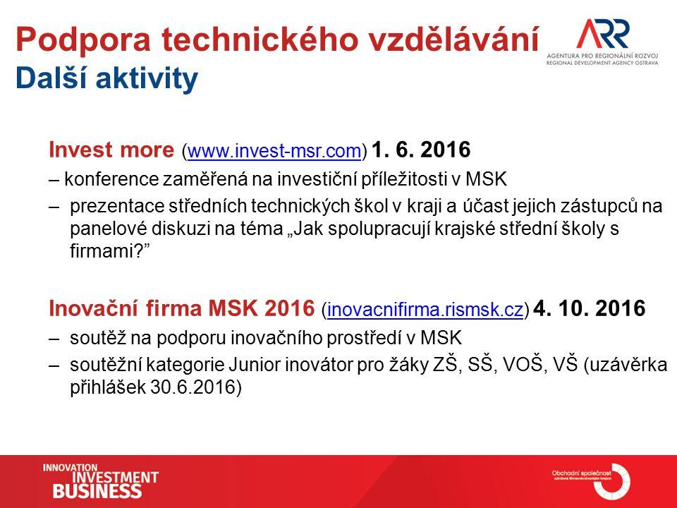 Podpora technického vzdělávání Další aktivity Invest more (www.invest-msr.com) 1. 6. 2016www.invest-msr.com – konference zaměřená na investiční přílež