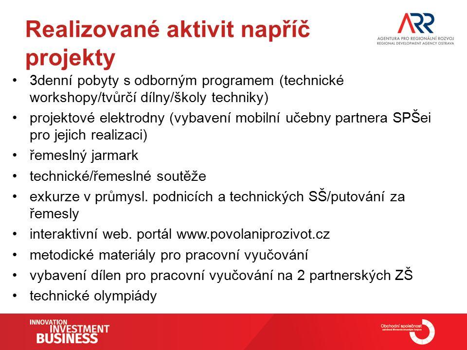 Realizované aktivit napříč projekty 3denní pobyty s odborným programem (technické workshopy/tvůrčí dílny/školy techniky) projektové elektrodny (vybave