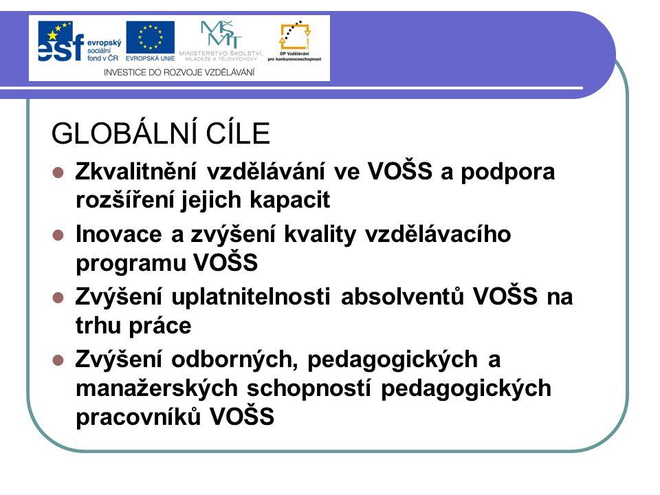 Evaluace výuky podle inovovaného vzdělávacího programu za zimní období školního roku 2011/2012 Sběr dat: 1.