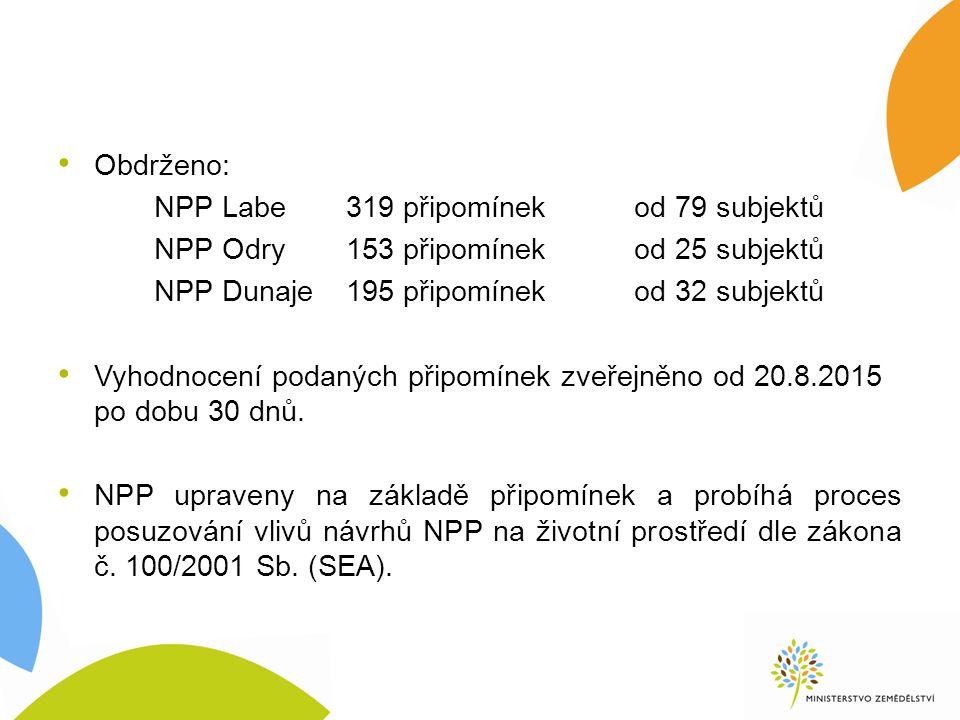 Obdrženo: NPP Labe319 připomínek od 79 subjektů NPP Odry153 připomínek od 25 subjektů NPP Dunaje195 připomínek od 32 subjektů Vyhodnocení podaných připomínek zveřejněno od 20.8.2015 po dobu 30 dnů.