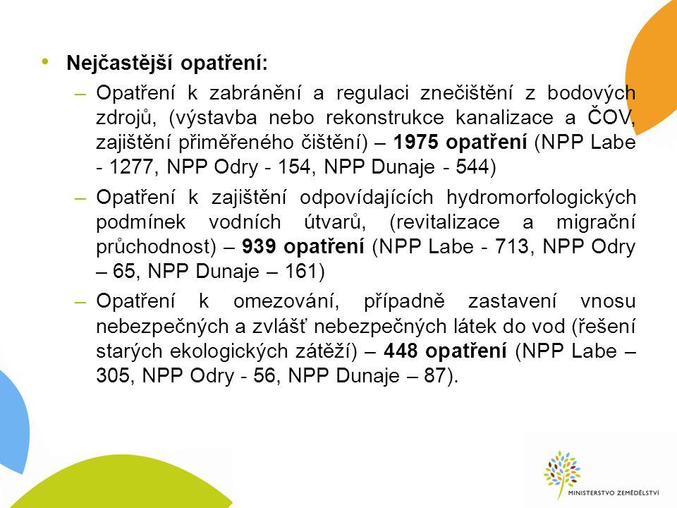 Nejčastější opatření: –Opatření k zabránění a regulaci znečištění z bodových zdrojů, (výstavba nebo rekonstrukce kanalizace a ČOV, zajištění přiměřeného čištění) – 1975 opatření (NPP Labe - 1277, NPP Odry - 154, NPP Dunaje - 544) –Opatření k zajištění odpovídajících hydromorfologických podmínek vodních útvarů, (revitalizace a migrační průchodnost) – 939 opatření (NPP Labe - 713, NPP Odry – 65, NPP Dunaje – 161) –Opatření k omezování, případně zastavení vnosu nebezpečných a zvlášť nebezpečných látek do vod (řešení starých ekologických zátěží) – 448 opatření (NPP Labe – 305, NPP Odry - 56, NPP Dunaje – 87).