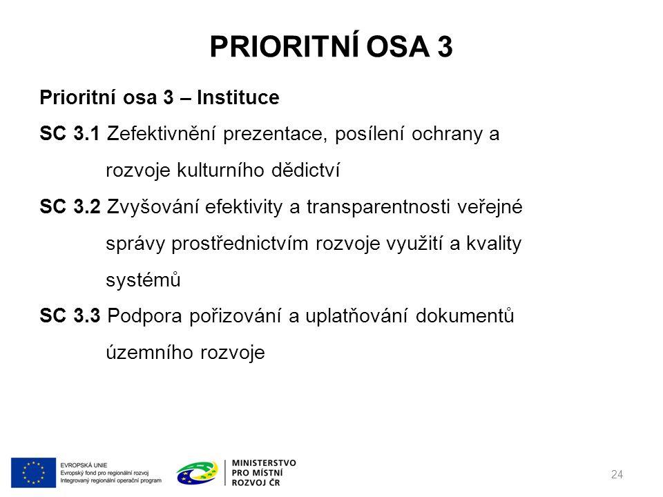 PRIORITNÍ OSA 3 24 Prioritní osa 3 – Instituce SC 3.1 Zefektivnění prezentace, posílení ochrany a rozvoje kulturního dědictví SC 3.2 Zvyšování efektivity a transparentnosti veřejné správy prostřednictvím rozvoje využití a kvality systémů SC 3.3 Podpora pořizování a uplatňování dokumentů územního rozvoje