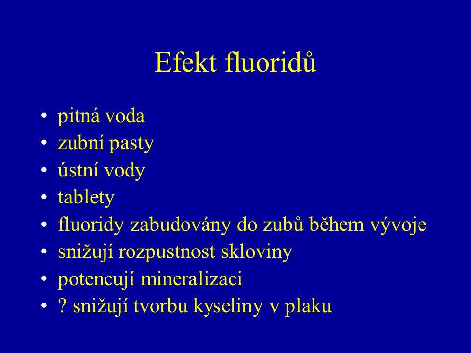 Efekt fluoridů pitná voda zubní pasty ústní vody tablety fluoridy zabudovány do zubů během vývoje snižují rozpustnost skloviny potencují mineralizaci