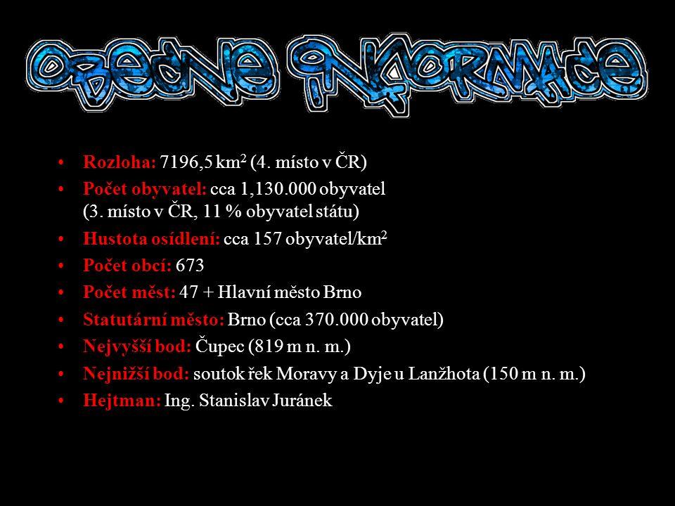 Rozloha: 7196,5 km 2 (4. místo v ČR) Počet obyvatel: cca 1,130.000 obyvatel (3.