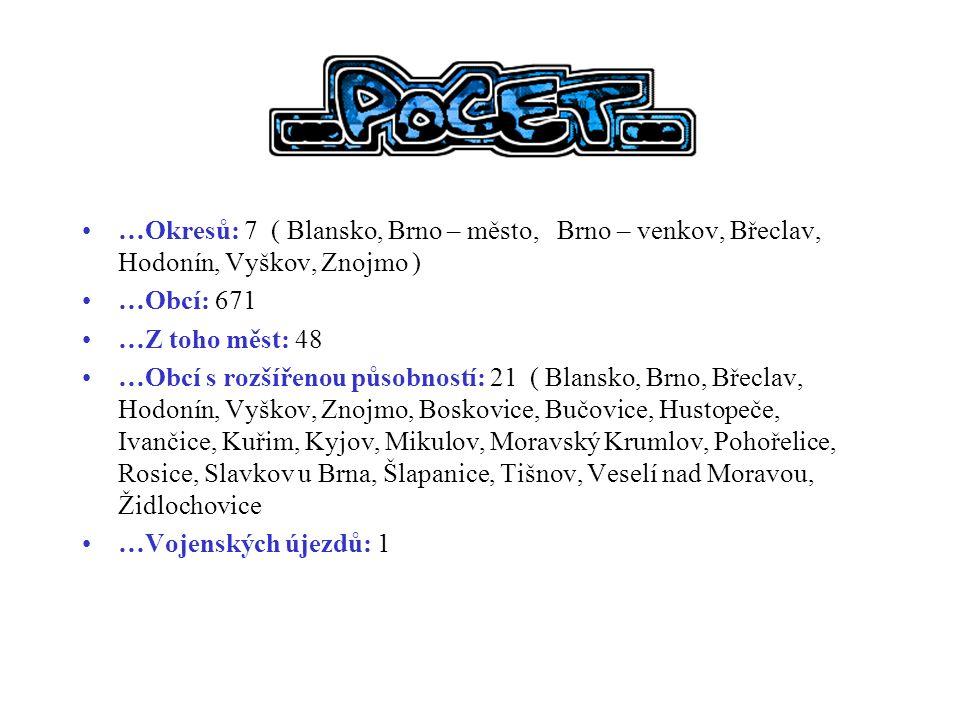 …Okresů: 7 ( Blansko, Brno – město, Brno – venkov, Břeclav, Hodonín, Vyškov, Znojmo ) …Obcí: 671 …Z toho měst: 48 …Obcí s rozšířenou působností: 21 ( Blansko, Brno, Břeclav, Hodonín, Vyškov, Znojmo, Boskovice, Bučovice, Hustopeče, Ivančice, Kuřim, Kyjov, Mikulov, Moravský Krumlov, Pohořelice, Rosice, Slavkov u Brna, Šlapanice, Tišnov, Veselí nad Moravou, Židlochovice …Vojenských újezdů: 1