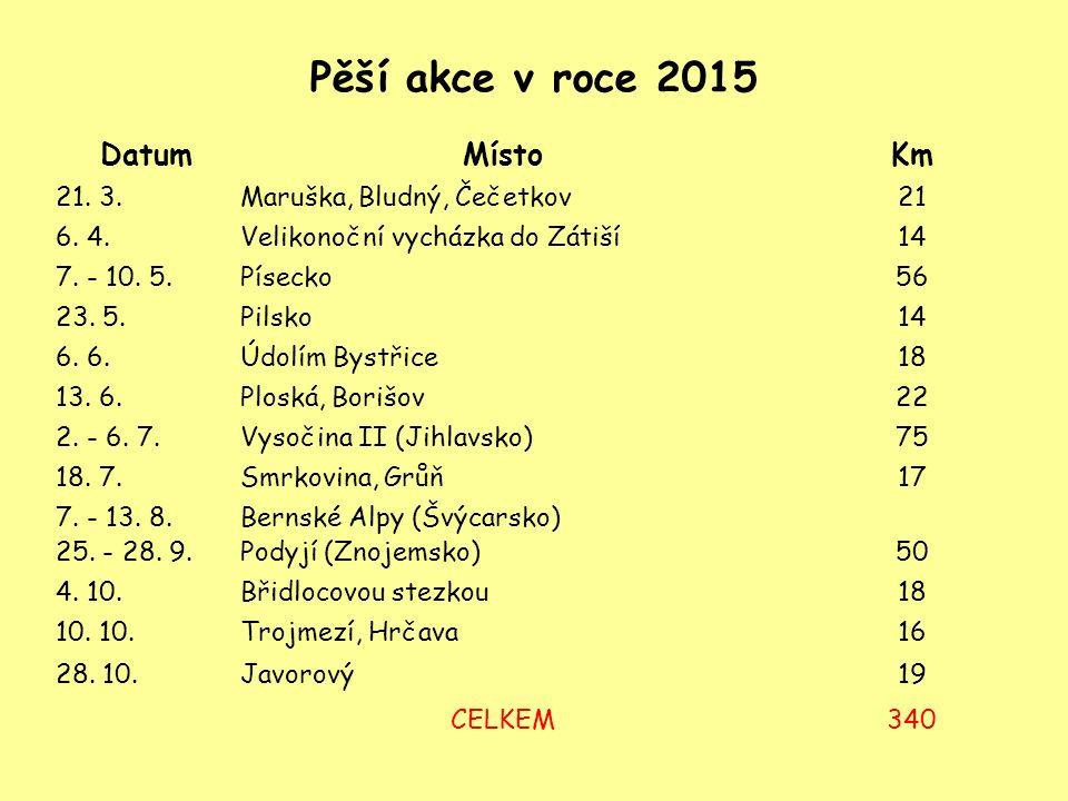 Pěší akce v roce 2015 DatumMístoKm 21. 3.Maruška, Bludný, Čečetkov21 6.