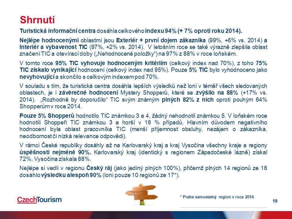 Turistická informační centra dosáhla celkového indexu 94% (+ 7% oproti roku 2014).