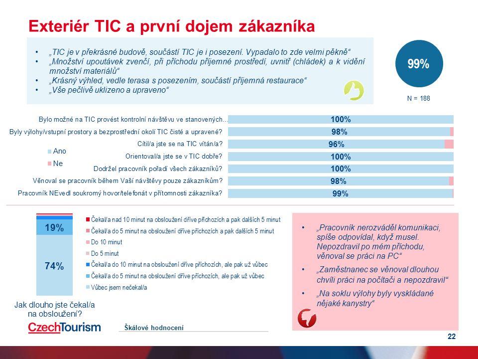 """Exteriér TIC a první dojem zákazníka 22 N = 188 99% """"TIC je v překrásné budově, součástí TIC je i posezení."""