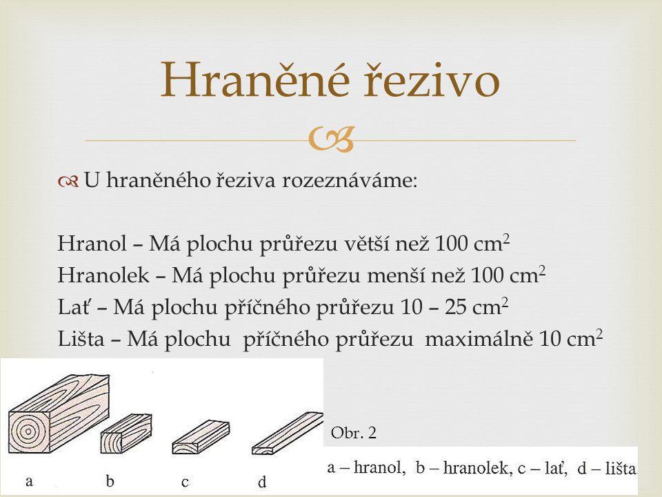   U hraněného řeziva rozeznáváme: Hranol – Má plochu průřezu větší než 100 cm 2 Hranolek – Má plochu průřezu menší než 100 cm 2 Lať – Má plochu příčného průřezu 10 – 25 cm 2 Lišta – Má plochu příčného průřezu maximálně 10 cm 2 Hraněné řezivo Obr.