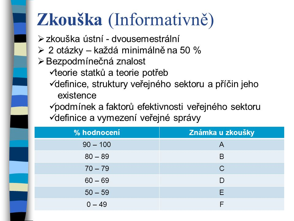 Literatura n STRECKOVÁ, Y.MALÝ, I. Veřejná ekonomie pro školu i praxi.