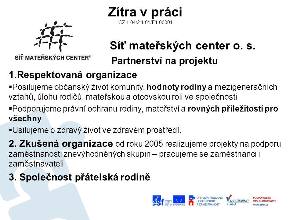 Zítra v práci CZ.1.04/2.1.01/E1.00001 Síť mateřských center o. s. Partnerství na projektu 1.Respektovaná organizace  Posilujeme občanský život komuni