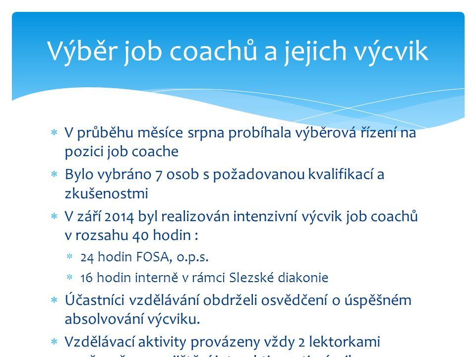  V průběhu měsíce srpna probíhala výběrová řízení na pozici job coache  Bylo vybráno 7 osob s požadovanou kvalifikací a zkušenostmi  V září 2014 byl realizován intenzivní výcvik job coachů v rozsahu 40 hodin :  24 hodin FOSA, o.p.s.