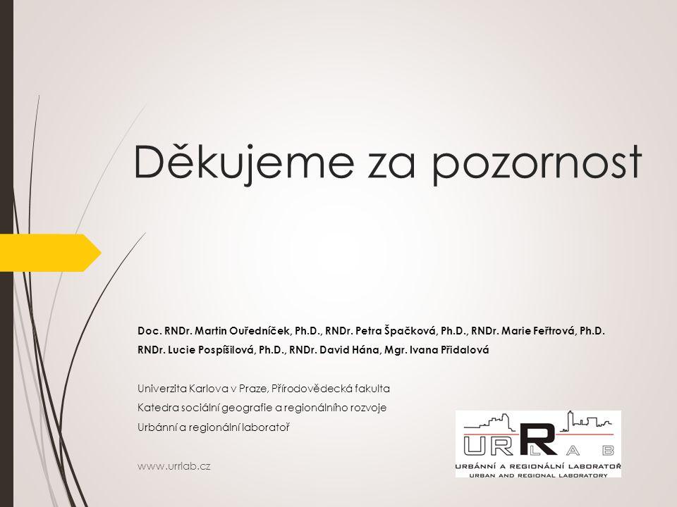 Děkujeme za pozornost Doc. RNDr. Martin Ouředníček, Ph.D., RNDr. Petra Špačková, Ph.D., RNDr. Marie Feřtrová, Ph.D. RNDr. Lucie Pospíšilová, Ph.D., RN